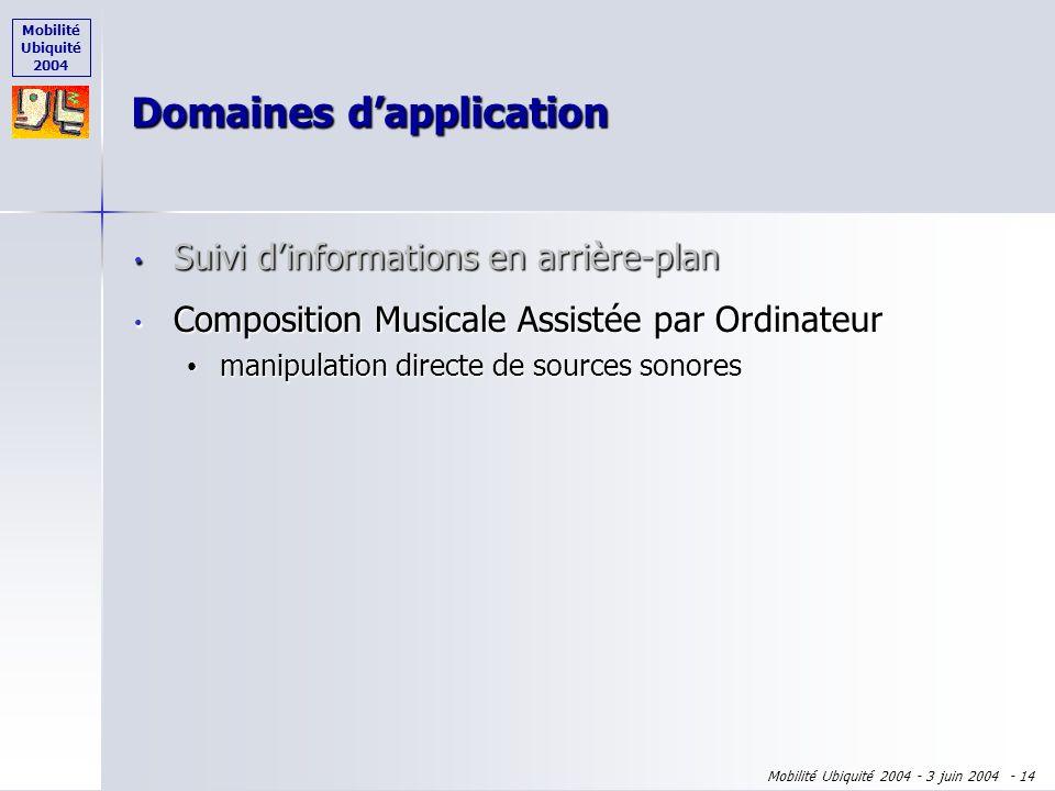 Mobilité Ubiquité 2004 Mobilité Ubiquité 2004 - 3 juin 2004 - 13 Domaines dapplication Suivi dinformations en arrière-plan Suivi dinformations en arri