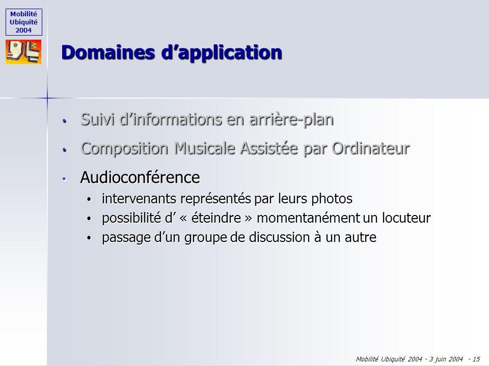 Mobilité Ubiquité 2004 Mobilité Ubiquité 2004 - 3 juin 2004 - 14 Domaines dapplication Suivi dinformations en arrière-plan Suivi dinformations en arri