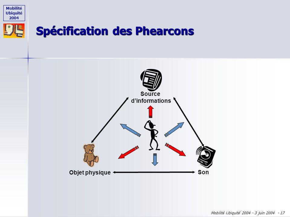 Mobilité Ubiquité 2004 Mobilité Ubiquité 2004 - 3 juin 2004 - 16 Domaines dapplication Suivi dinformations en arrière-plan Suivi dinformations en arri