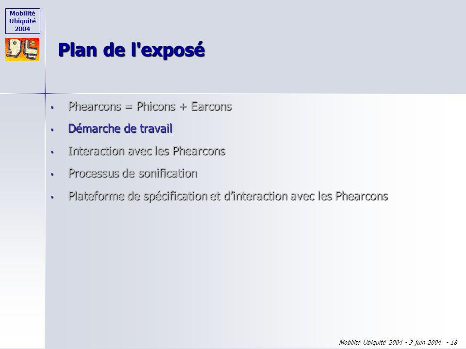 Mobilité Ubiquité 2004 Mobilité Ubiquité 2004 - 3 juin 2004 - 17 Source dinformations Objet physique Son Spécification des Phearcons