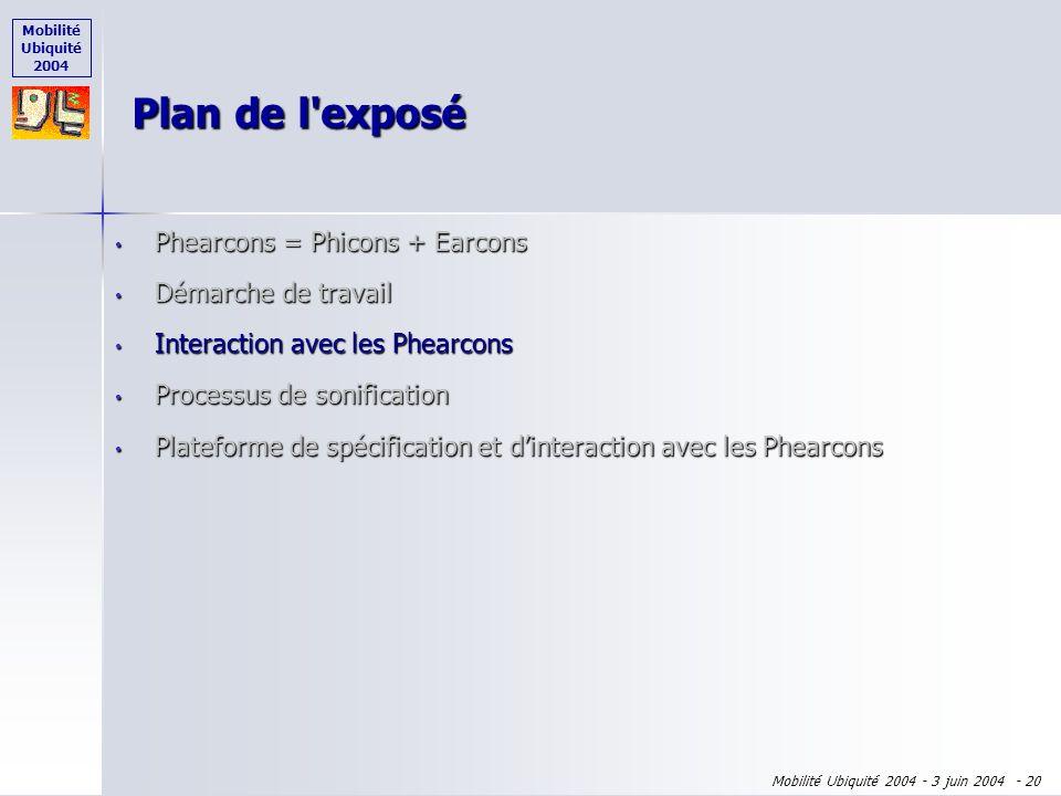 Mobilité Ubiquité 2004 Mobilité Ubiquité 2004 - 3 juin 2004 - 19 Démarche de travail Justification théorique : propriétés ergonomiques Justification e
