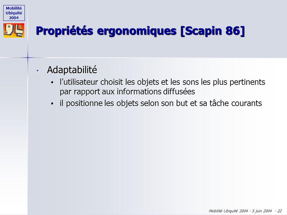 Mobilité Ubiquité 2004 Mobilité Ubiquité 2004 - 3 juin 2004 - 21 Spécification Expérimentations Phearcons Processus de sonification Architecture logic