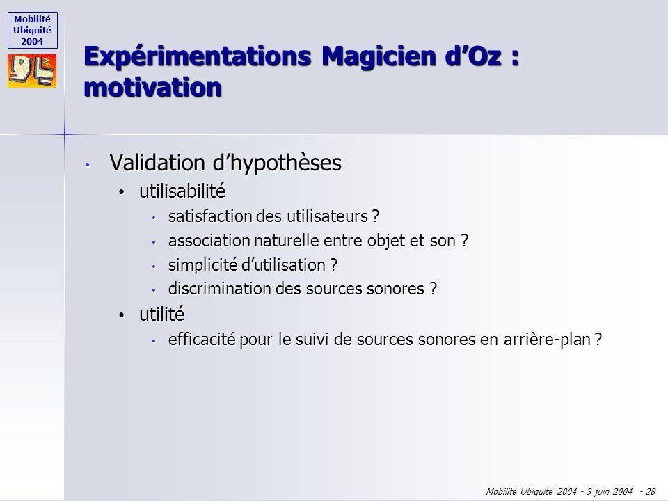 Mobilité Ubiquité 2004 Mobilité Ubiquité 2004 - 3 juin 2004 - 27 Spécification Expérimentations Phearcons Processus de sonification Architecture logic