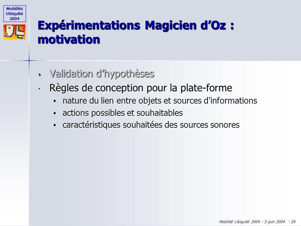 Mobilité Ubiquité 2004 Mobilité Ubiquité 2004 - 3 juin 2004 - 28 Expérimentations Magicien dOz : motivation Validation dhypothèses Validation dhypothè