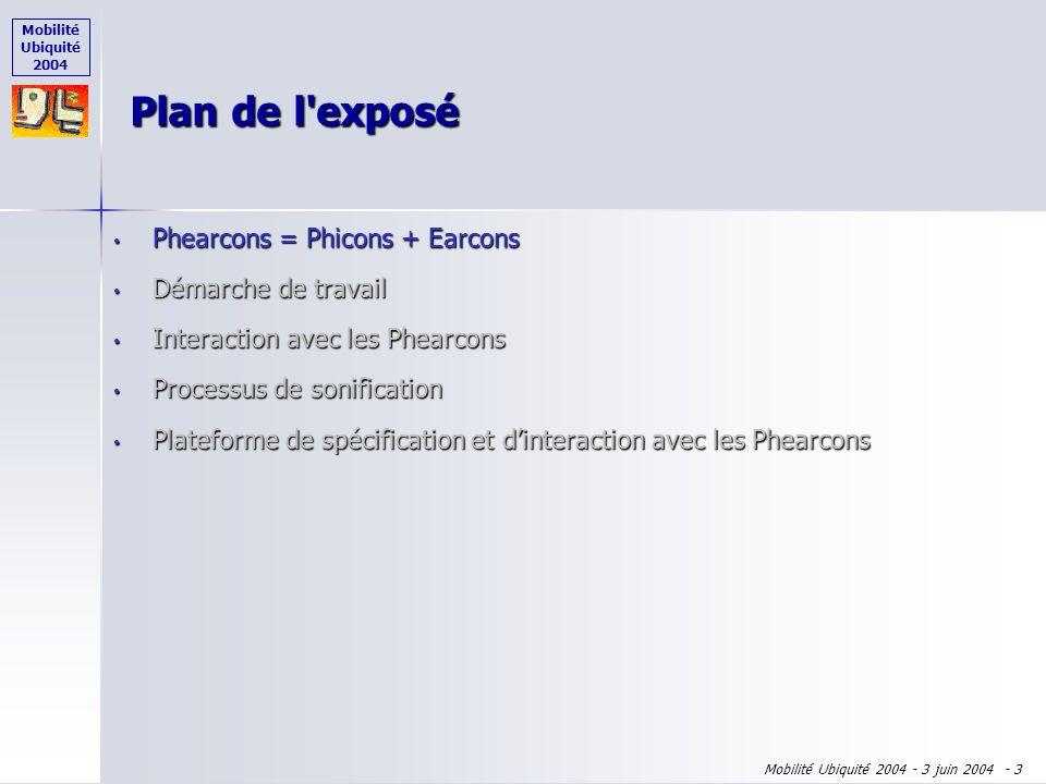 Mobilité Ubiquité 2004 Mobilité Ubiquité 2004 - 3 juin 2004 - 2 Plan de l'exposé Phearcons = Phicons + Earcons Phearcons = Phicons + Earcons Démarche