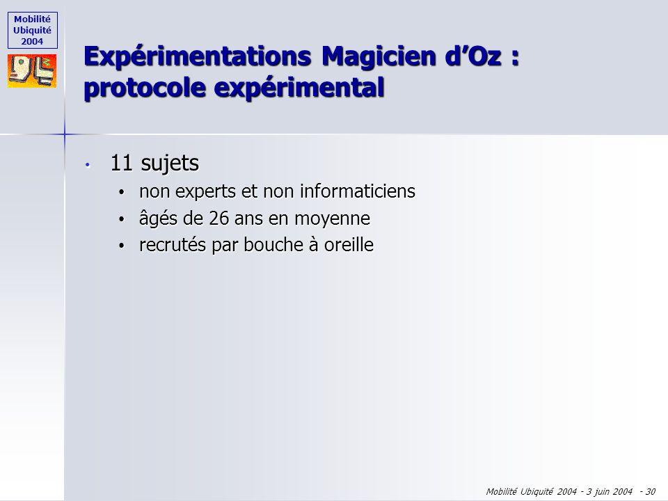 Mobilité Ubiquité 2004 Mobilité Ubiquité 2004 - 3 juin 2004 - 29 Expérimentations Magicien dOz : motivation Validation dhypothèses Validation dhypothè