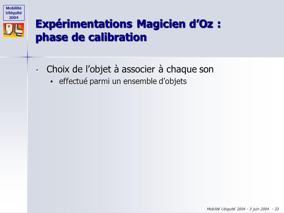 Mobilité Ubiquité 2004 Mobilité Ubiquité 2004 - 3 juin 2004 - 32 Pression artérielle (alerte) Respiration (continu) Radio (continu) Météo (toutes les
