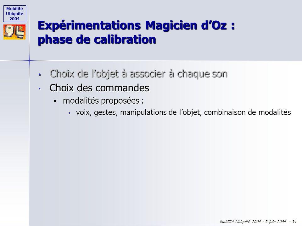 Mobilité Ubiquité 2004 Mobilité Ubiquité 2004 - 3 juin 2004 - 33 Choix de lobjet à associer à chaque son Choix de lobjet à associer à chaque son effec