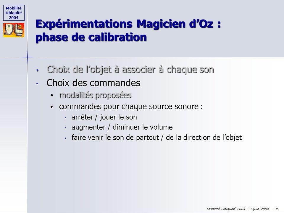 Mobilité Ubiquité 2004 Mobilité Ubiquité 2004 - 3 juin 2004 - 34 Choix de lobjet à associer à chaque son Choix de lobjet à associer à chaque son Choix