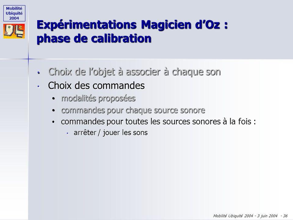 Mobilité Ubiquité 2004 Mobilité Ubiquité 2004 - 3 juin 2004 - 35 Choix de lobjet à associer à chaque son Choix de lobjet à associer à chaque son Choix