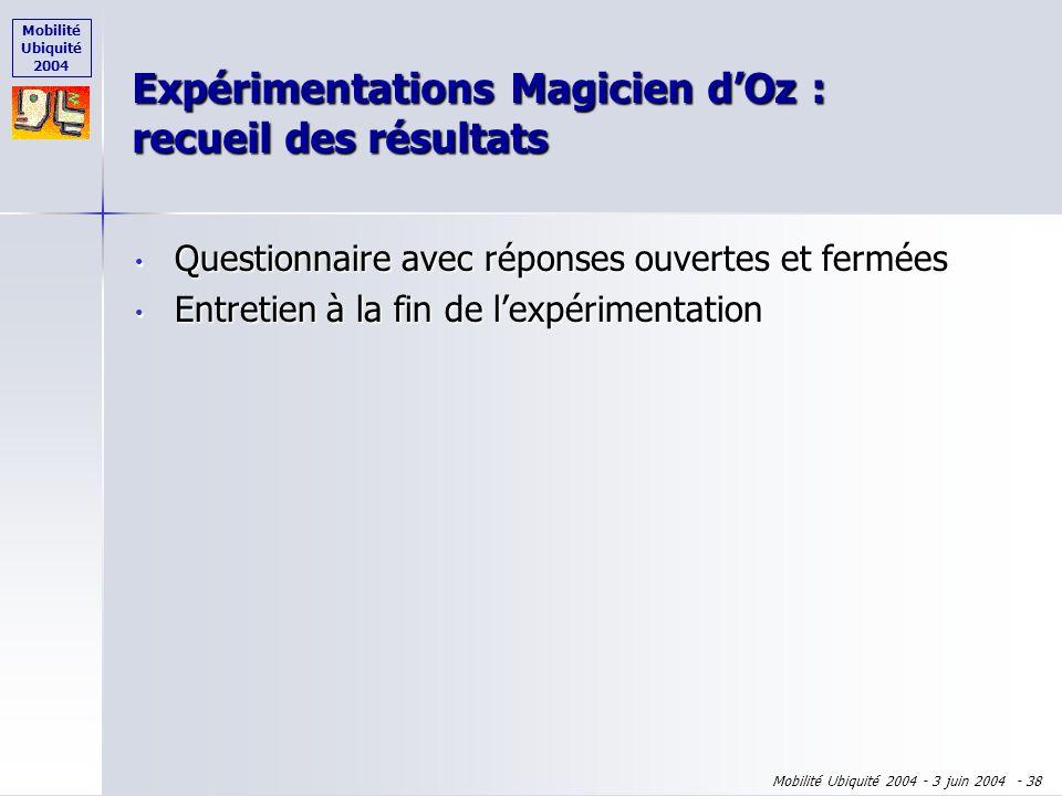 Mobilité Ubiquité 2004 Mobilité Ubiquité 2004 - 3 juin 2004 - 37 Appeler chez soi si anomalie bébé Saisir des feuilles de soin Appeler un médecin si a