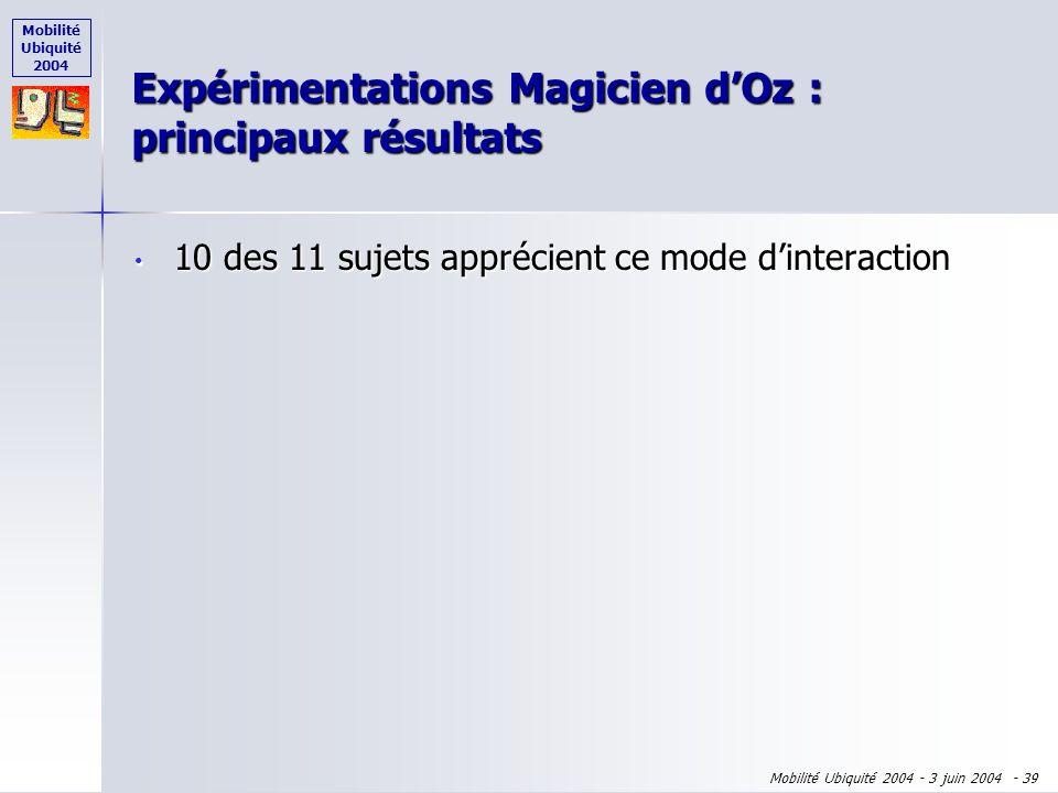 Mobilité Ubiquité 2004 Mobilité Ubiquité 2004 - 3 juin 2004 - 38 Questionnaire avec réponses ouvertes et fermées Questionnaire avec réponses ouvertes