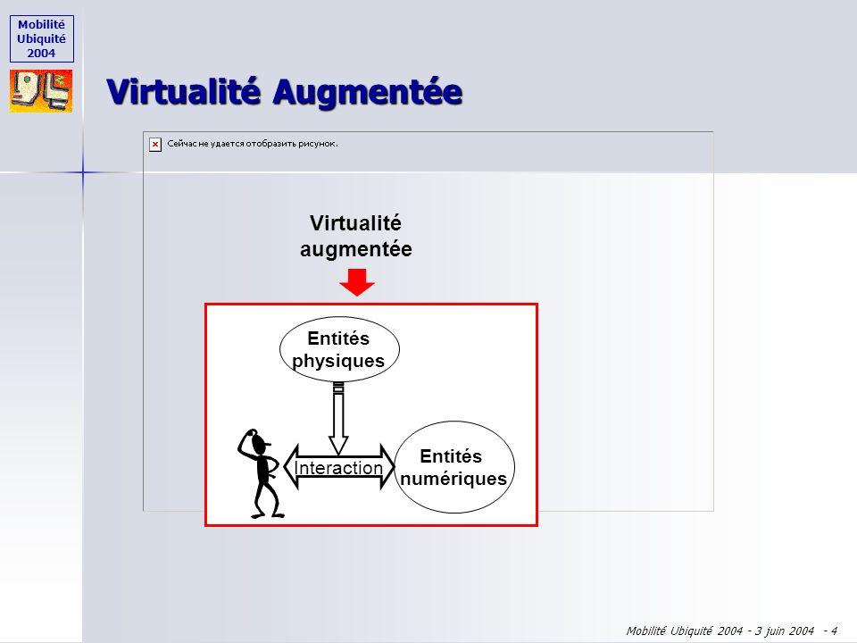 Mobilité Ubiquité 2004 Mobilité Ubiquité 2004 - 3 juin 2004 - 3 Plan de l'exposé Phearcons = Phicons + Earcons Phearcons = Phicons + Earcons Démarche