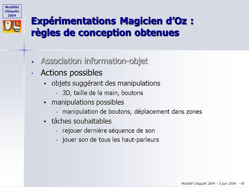 Mobilité Ubiquité 2004 Mobilité Ubiquité 2004 - 3 juin 2004 - 44 Association information-objet Association information-objet apparence de lobjet rappe