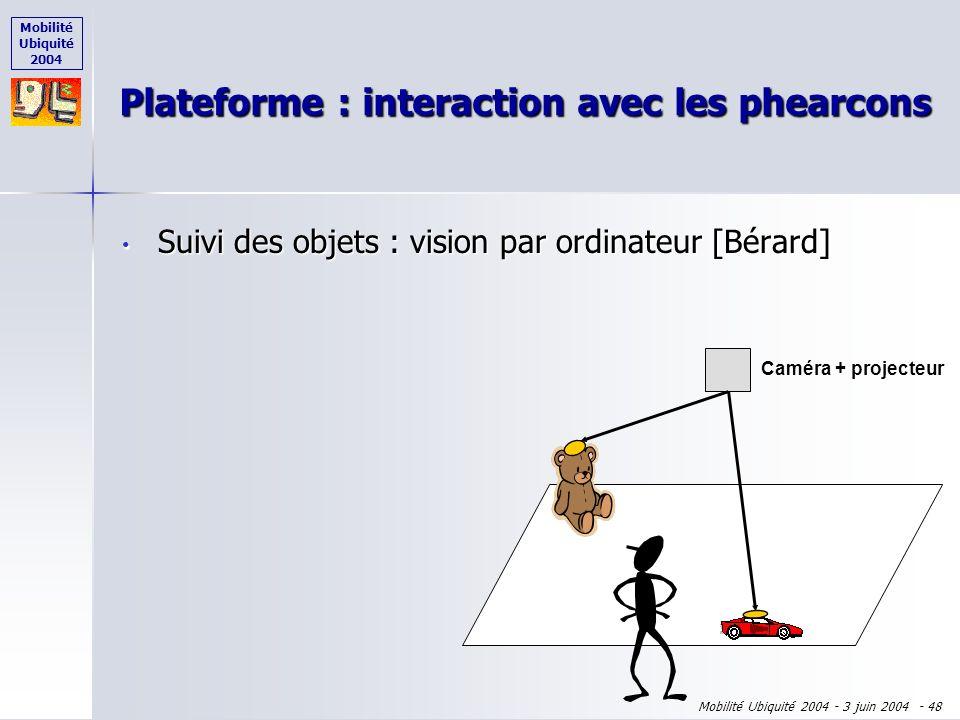 Mobilité Ubiquité 2004 Mobilité Ubiquité 2004 - 3 juin 2004 - 47 Spécification Expérimentations Phearcons Processus de sonification Architecture logic
