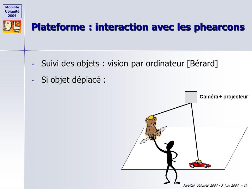 Mobilité Ubiquité 2004 Mobilité Ubiquité 2004 - 3 juin 2004 - 48 Plateforme : interaction avec les phearcons Caméra + projecteur Suivi des objets : vi