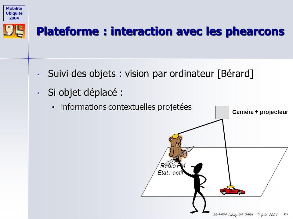 Mobilité Ubiquité 2004 Mobilité Ubiquité 2004 - 3 juin 2004 - 49 Plateforme : interaction avec les phearcons Caméra + projecteur Suivi des objets : vi