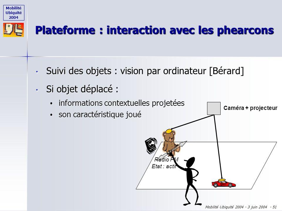 Mobilité Ubiquité 2004 Mobilité Ubiquité 2004 - 3 juin 2004 - 50 Plateforme : interaction avec les phearcons Caméra + projecteur Radio FM Etat : actif