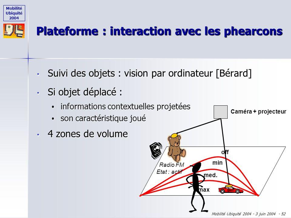 Mobilité Ubiquité 2004 Mobilité Ubiquité 2004 - 3 juin 2004 - 51 Plateforme : interaction avec les phearcons Caméra + projecteur Radio FM Etat : actif