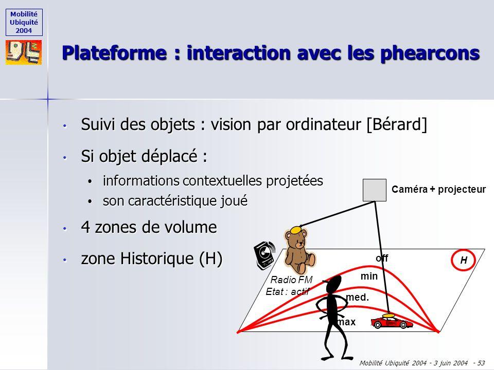 Mobilité Ubiquité 2004 Mobilité Ubiquité 2004 - 3 juin 2004 - 52 Plateforme : interaction avec les phearcons Suivi des objets : vision par ordinateur