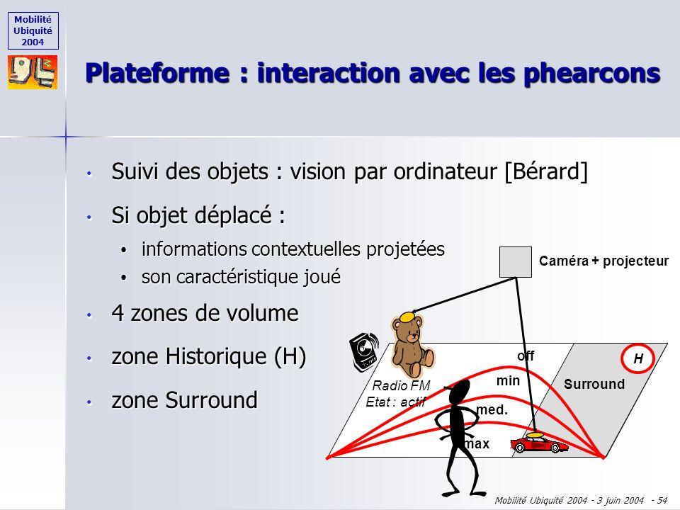 Mobilité Ubiquité 2004 Mobilité Ubiquité 2004 - 3 juin 2004 - 53 Plateforme : interaction avec les phearcons Suivi des objets : vision par ordinateur