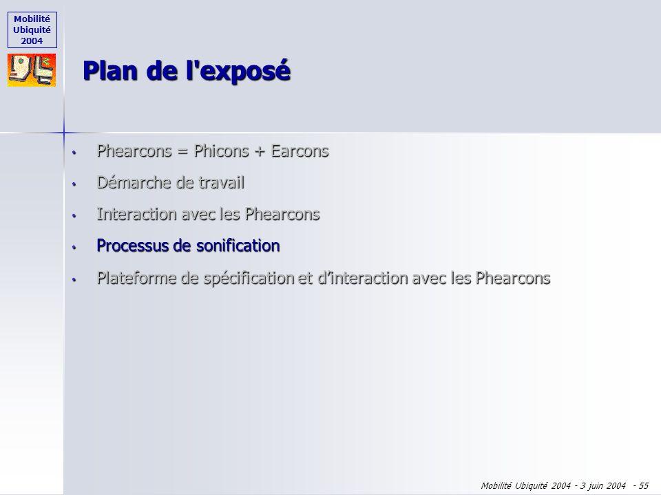 Mobilité Ubiquité 2004 Mobilité Ubiquité 2004 - 3 juin 2004 - 54 Plateforme : interaction avec les phearcons Surround Suivi des objets : vision par or