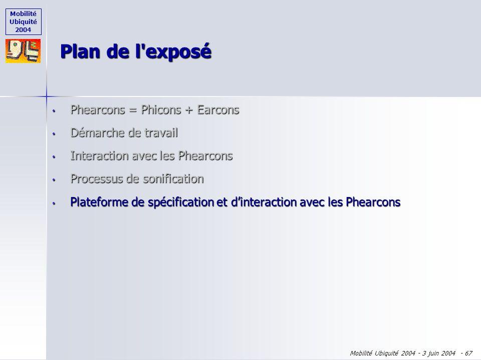 Mobilité Ubiquité 2004 Mobilité Ubiquité 2004 - 3 juin 2004 - 66 Code de chaque Phearcon selon ARCH [UIMS92] Code de chaque Phearcon selon ARCH [UIMS9