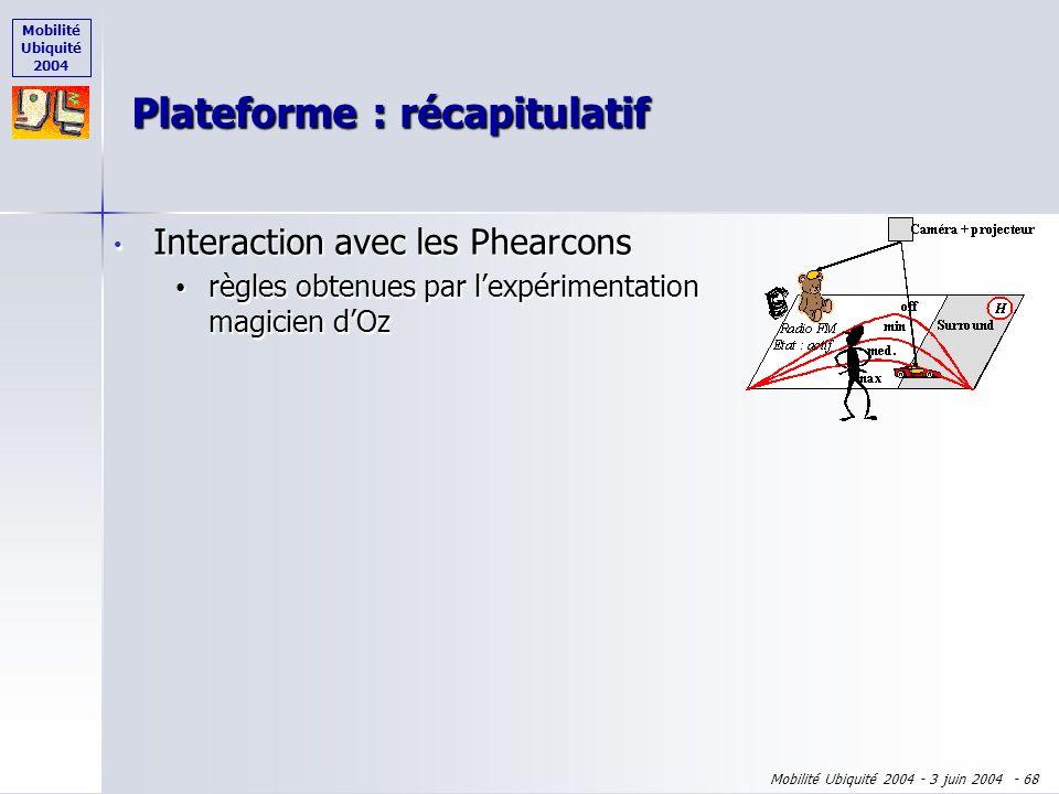 Mobilité Ubiquité 2004 Mobilité Ubiquité 2004 - 3 juin 2004 - 67 Plan de l'exposé Phearcons = Phicons + Earcons Phearcons = Phicons + Earcons Démarche