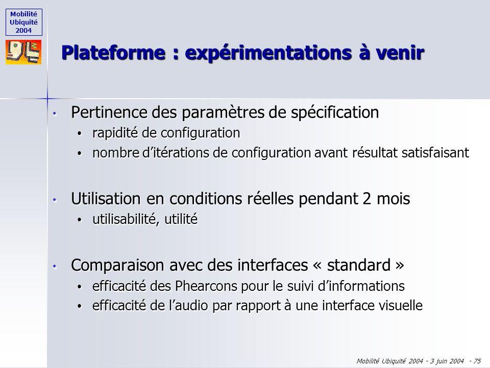Mobilité Ubiquité 2004 Mobilité Ubiquité 2004 - 3 juin 2004 - 74 Plateforme : expérimentations à venir Justification théorique : propriétés ergonomiqu