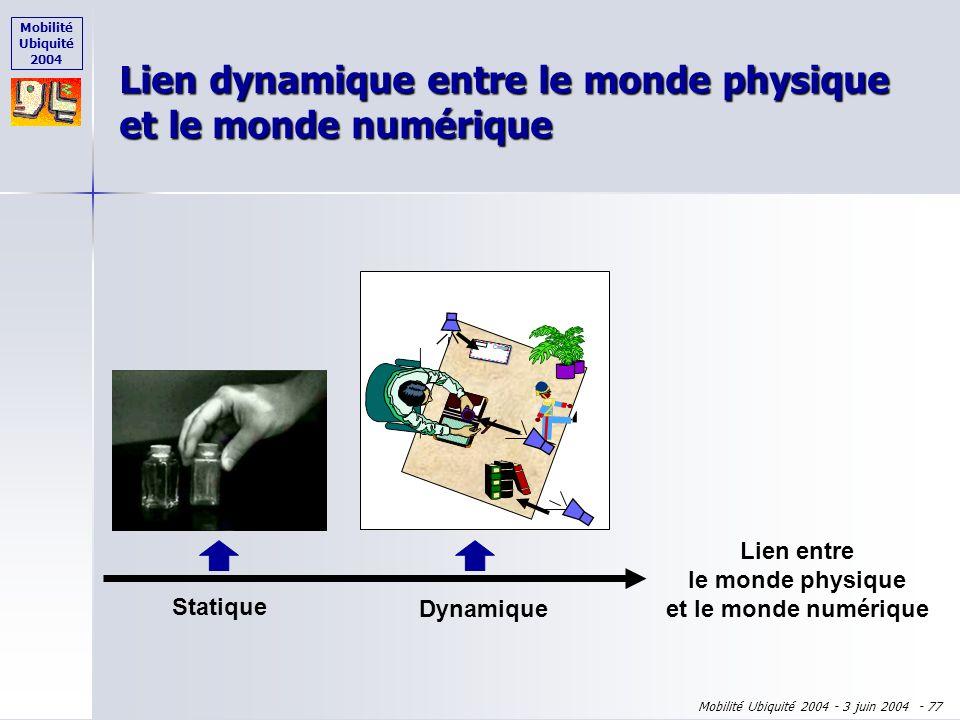 Mobilité Ubiquité 2004 Mobilité Ubiquité 2004 - 3 juin 2004 - 76 Merci pour votre attention ! des questions ?