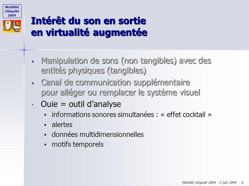 Mobilité Ubiquité 2004 Mobilité Ubiquité 2004 - 3 juin 2004 - 7 Intérêt du son en sortie en virtualité augmentée Manipulation de sons (non tangibles)