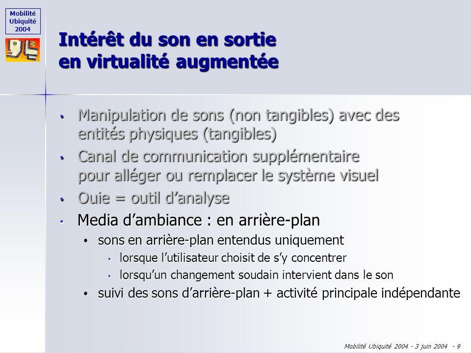 Mobilité Ubiquité 2004 Mobilité Ubiquité 2004 - 3 juin 2004 - 8 Intérêt du son en sortie en virtualité augmentée Manipulation de sons (non tangibles)