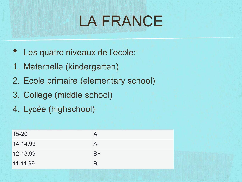LA FRANCE Les quatre niveaux de lecole: 1. Maternelle (kindergarten) 2. Ecole primaire (elementary school) 3. College (middle school) 4. Lycée (highsc
