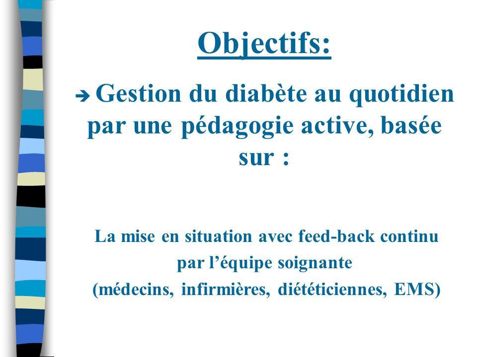 Objectifs: Gestion du diabète au quotidien par une pédagogie active, basée sur : La mise en situation avec feed-back continu par léquipe soignante (mé
