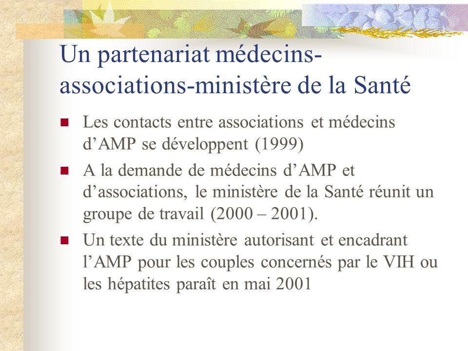 Un partenariat médecins- associations-ministère de la Santé Les contacts entre associations et médecins dAMP se développent (1999) A la demande de méd