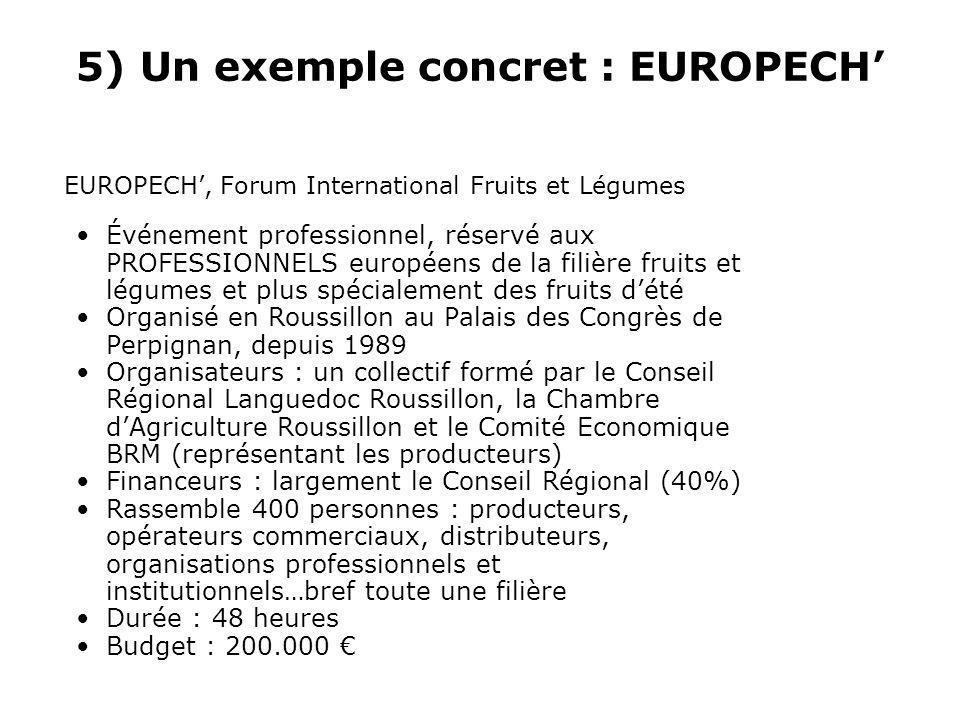 5) Un exemple concret : EUROPECH EUROPECH, Forum International Fruits et Légumes Événement professionnel, réservé aux PROFESSIONNELS européens de la filière fruits et légumes et plus spécialement des fruits dété Organisé en Roussillon au Palais des Congrès de Perpignan, depuis 1989 Organisateurs : un collectif formé par le Conseil Régional Languedoc Roussillon, la Chambre dAgriculture Roussillon et le Comité Economique BRM (représentant les producteurs) Financeurs : largement le Conseil Régional (40%) Rassemble 400 personnes : producteurs, opérateurs commerciaux, distributeurs, organisations professionnels et institutionnels…bref toute une filière Durée : 48 heures Budget : 200.000