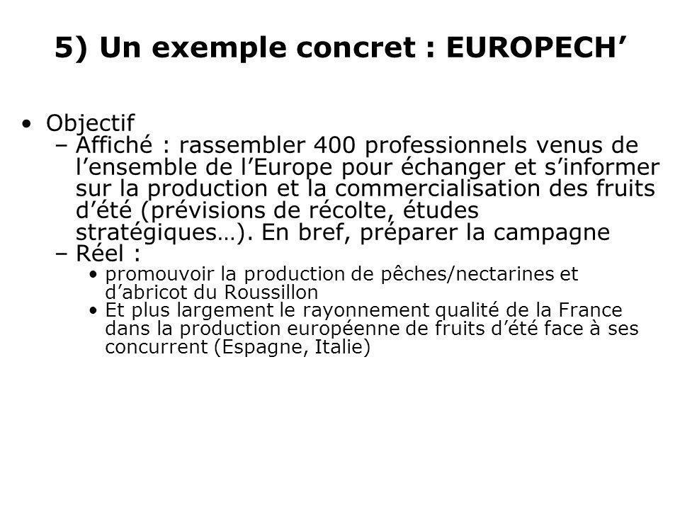Objectif –Affiché : rassembler 400 professionnels venus de lensemble de lEurope pour échanger et sinformer sur la production et la commercialisation des fruits dété (prévisions de récolte, études stratégiques…).