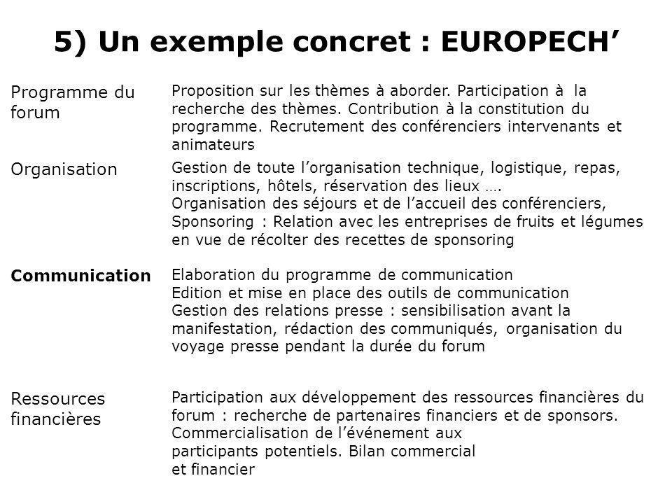 Programme du forum Proposition sur les thèmes à aborder.
