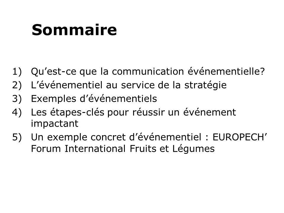 1) Quest-ce que la communication événementielle.