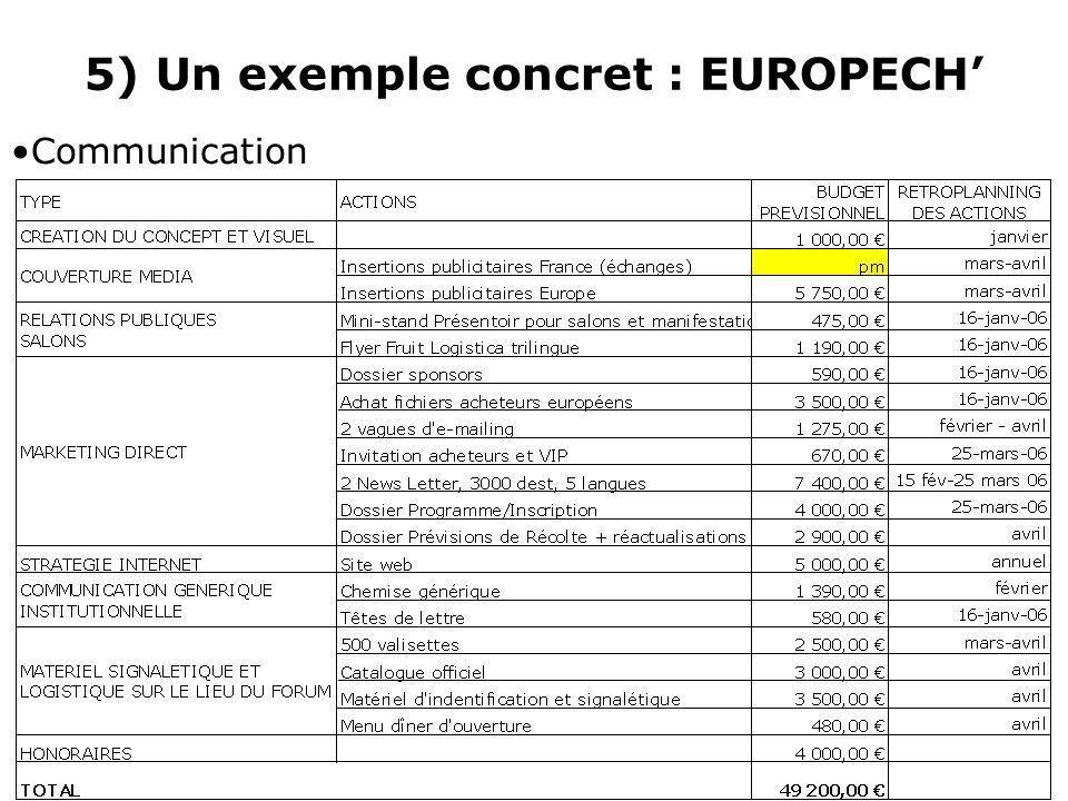5) Un exemple concret : EUROPECH Communication