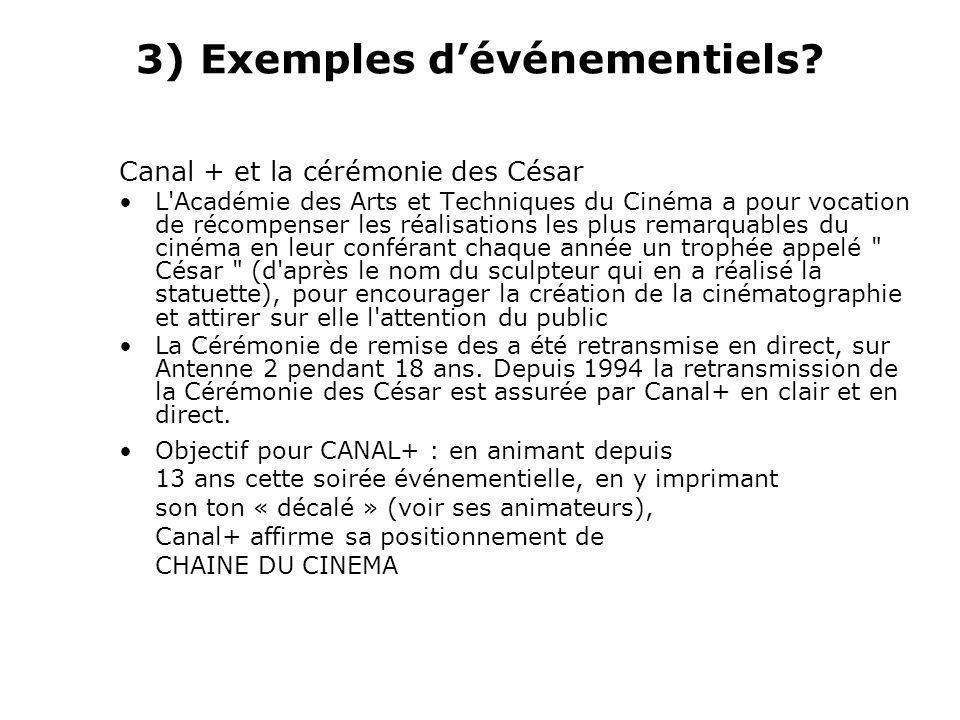 3) Exemples dévénementiels.