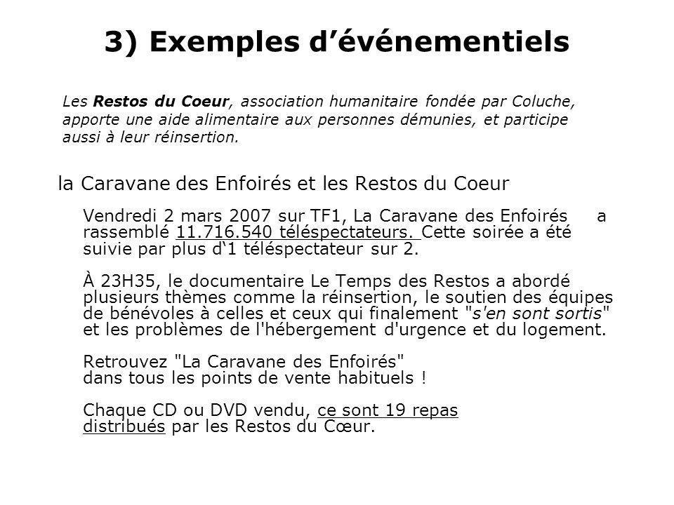 3) Exemples dévénementiels la Caravane des Enfoirés et les Restos du Coeur Vendredi 2 mars 2007 sur TF1, La Caravane des Enfoirésa rassemblé 11.716.540 téléspectateurs.