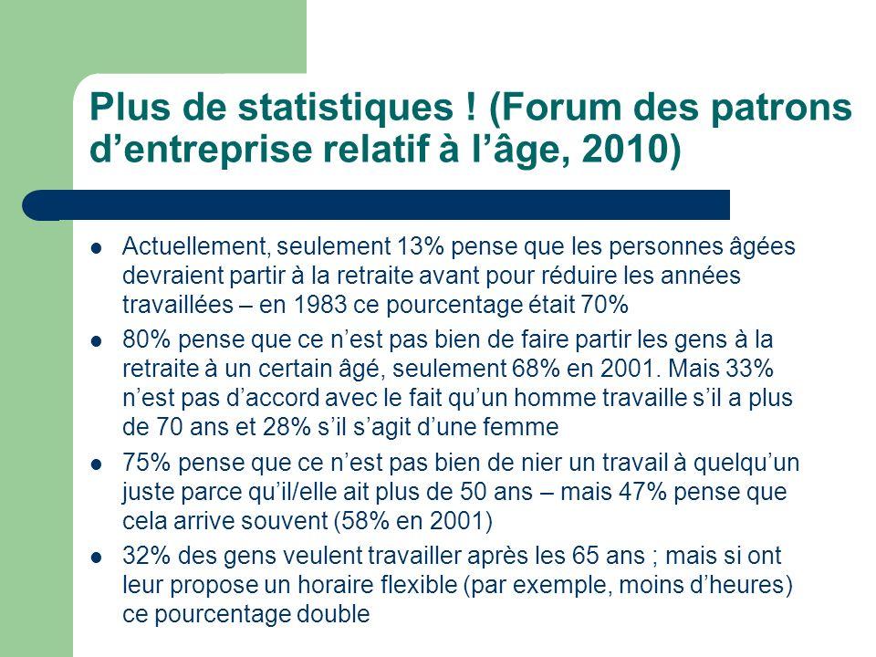 Plus de statistiques ! (Forum des patrons dentreprise relatif à lâge, 2010) Actuellement, seulement 13% pense que les personnes âgées devraient partir