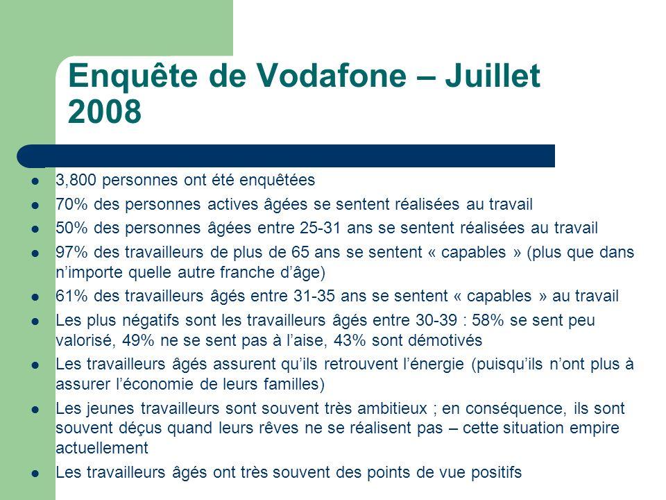 Enquête de Vodafone – Juillet 2008 3,800 personnes ont été enquêtées 70% des personnes actives âgées se sentent réalisées au travail 50% des personnes âgées entre 25-31 ans se sentent réalisées au travail 97% des travailleurs de plus de 65 ans se sentent « capables » (plus que dans nimporte quelle autre franche dâge) 61% des travailleurs âgés entre 31-35 ans se sentent « capables » au travail Les plus négatifs sont les travailleurs âgés entre 30-39 : 58% se sent peu valorisé, 49% ne se sent pas à laise, 43% sont démotivés Les travailleurs âgés assurent quils retrouvent lénergie (puisquils nont plus à assurer léconomie de leurs familles) Les jeunes travailleurs sont souvent très ambitieux ; en conséquence, ils sont souvent déçus quand leurs rêves ne se réalisent pas – cette situation empire actuellement Les travailleurs âgés ont très souvent des points de vue positifs