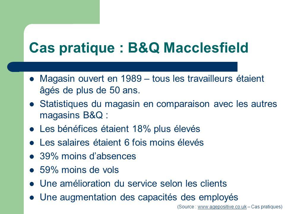 Cas pratique : B&Q Macclesfield Magasin ouvert en 1989 – tous les travailleurs étaient âgés de plus de 50 ans. Statistiques du magasin en comparaison