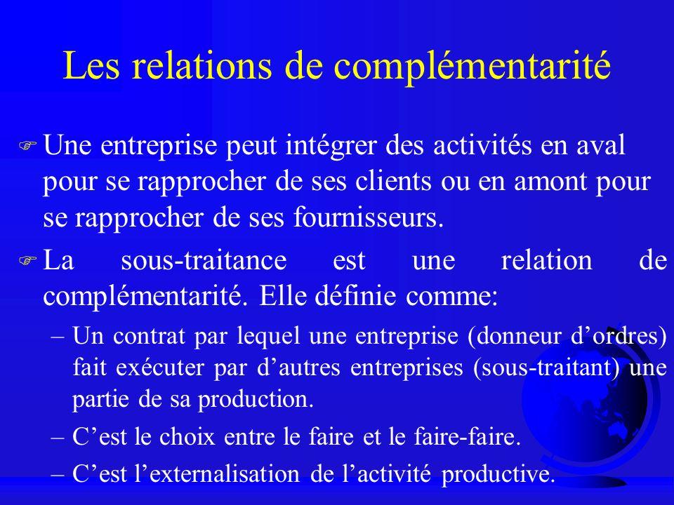 Les relations de complémentarité F Une entreprise peut intégrer des activités en aval pour se rapprocher de ses clients ou en amont pour se rapprocher