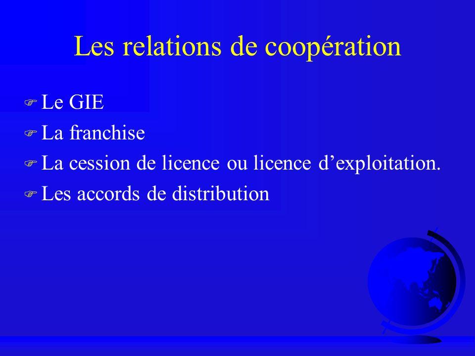 Les relations de coopération F Le GIE F La franchise F La cession de licence ou licence dexploitation. F Les accords de distribution