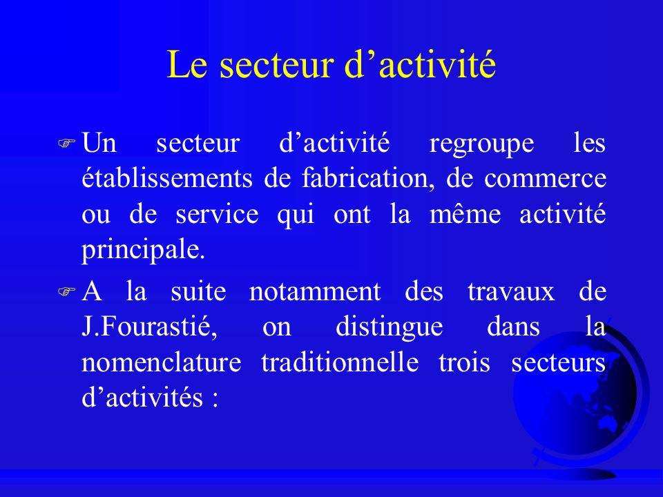Le secteur dactivité F Un secteur dactivité regroupe les établissements de fabrication, de commerce ou de service qui ont la même activité principale.