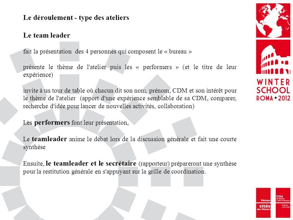 Le déroulement - type des ateliers Le team leader fait la présentation des 4 personnes qui composent le « bureau » présente le thème de l'atelier puis