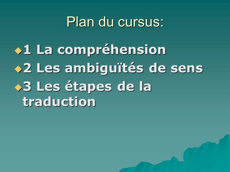 Plan du cursus: 1 La compréhension 1 La compréhension 2 Les ambiguïtés de sens 2 Les ambiguïtés de sens 3 Les étapes de la traduction 3 Les étapes de